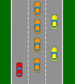 Middle Lane Hogging